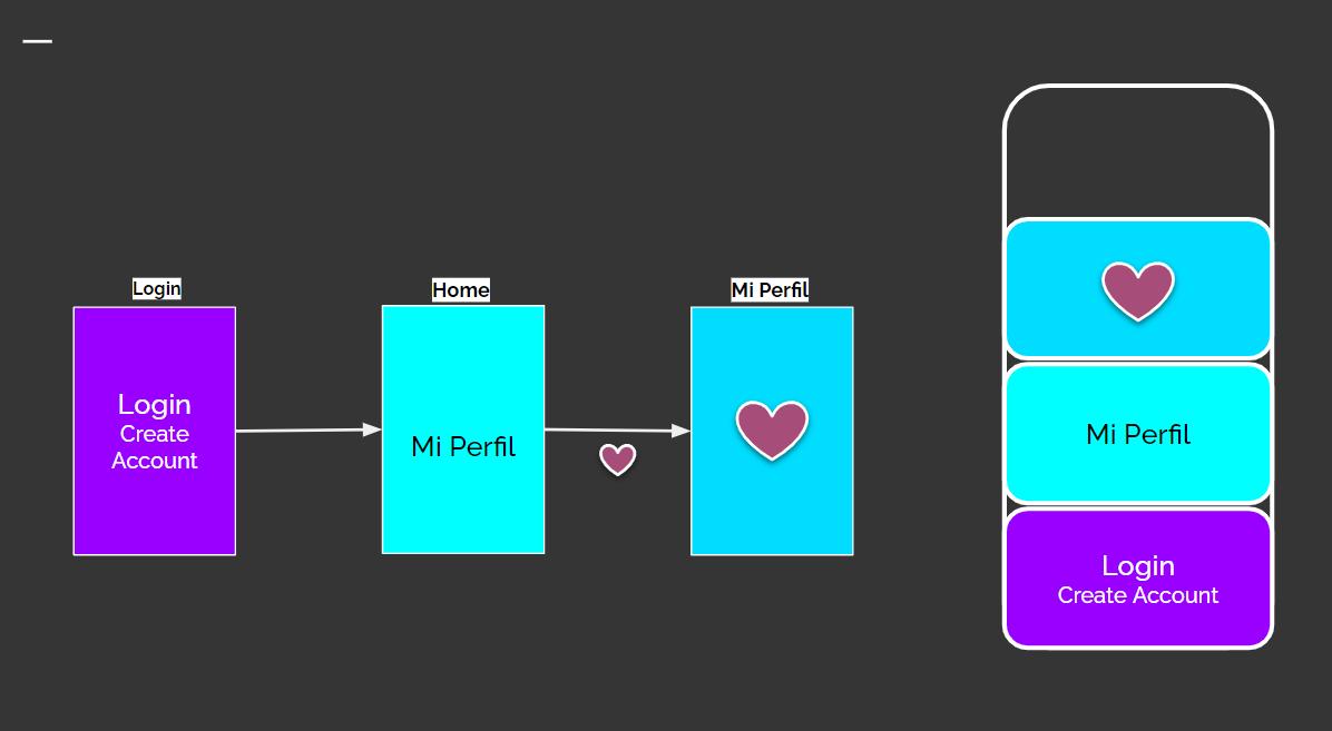 📲 Android Navigation Component: La forma moderna de hacer navegación en Android